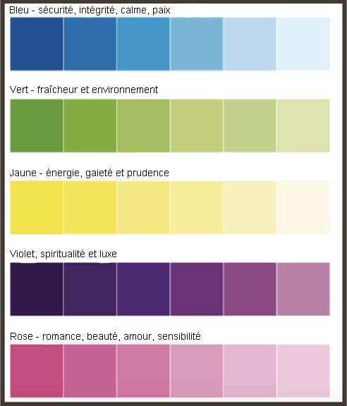 couleurs et les émotions qu'elles transmettent