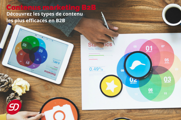 contenus marketing b2b
