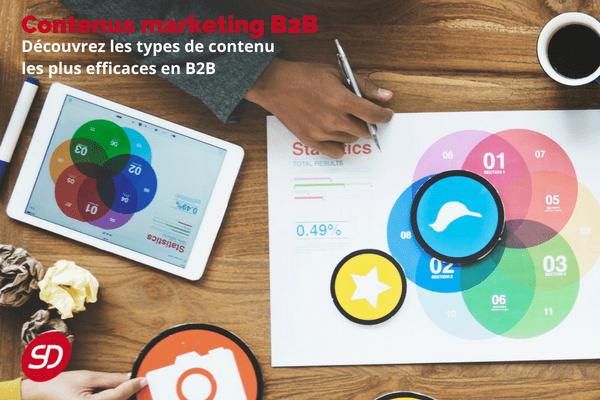 contenus marketing b2b