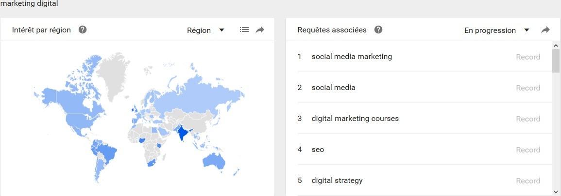 Google Trends et les requêtes associées