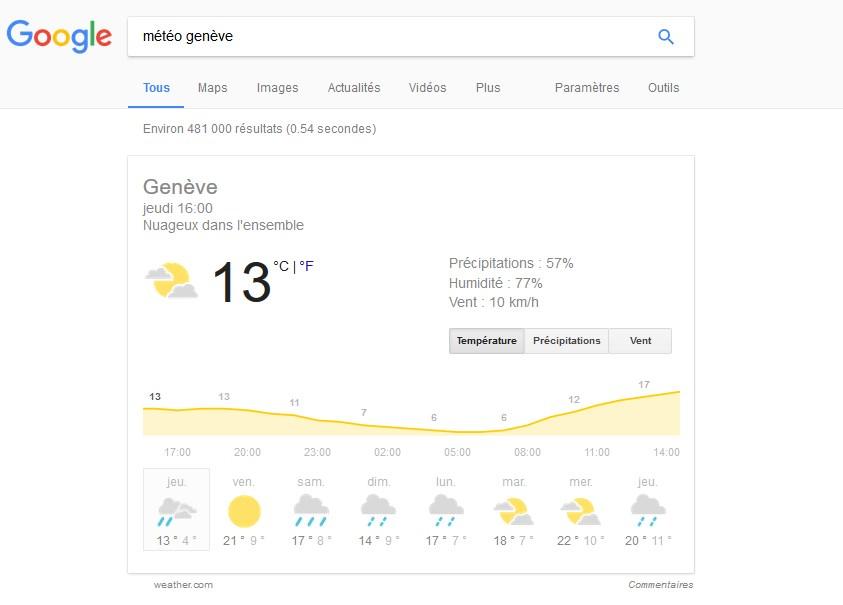 Affichage météo Genève dans une réponse rapide