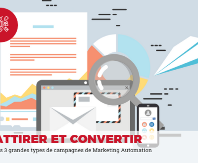 Attirer et convertir via des campagnes de marketing automation