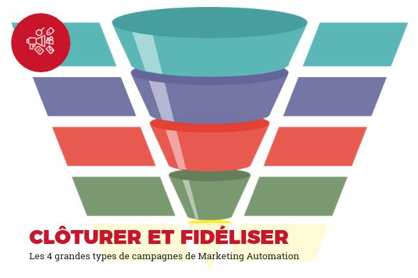 4 types de campagnes de marketing automation pour clôturer et fidéliser
