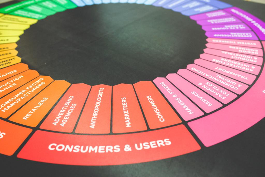 segmenter prospects et clients cibler clients